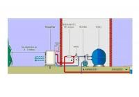 Bomba de calor Azuro 2.5 KW Mountfield . 3EXB0399